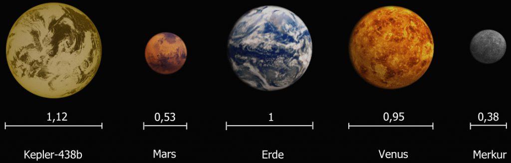 Kepler-438b im Vergleich